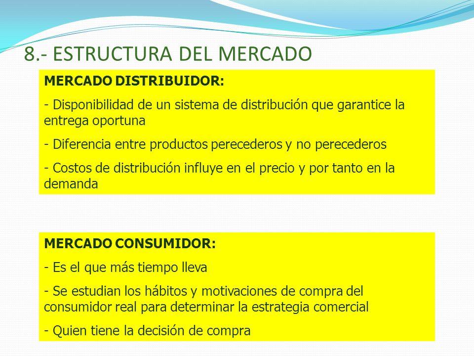 8.- ESTRUCTURA DEL MERCADO MERCADO DISTRIBUIDOR: - Disponibilidad de un sistema de distribución que garantice la entrega oportuna - Diferencia entre p