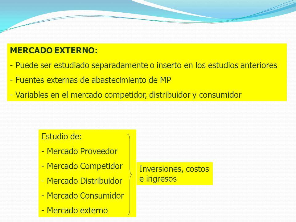 Estudio de: - Mercado Proveedor - Mercado Competidor - Mercado Distribuidor - Mercado Consumidor - Mercado externo ESTRUCTURA DEL MERCADO MERCADO EXTE
