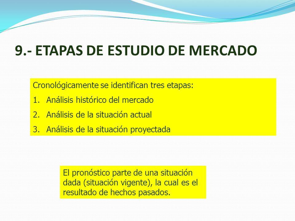 9.- ETAPAS DE ESTUDIO DE MERCADO Cronológicamente se identifican tres etapas: 1. Análisis histórico del mercado 2. Análisis de la situación actual 3.
