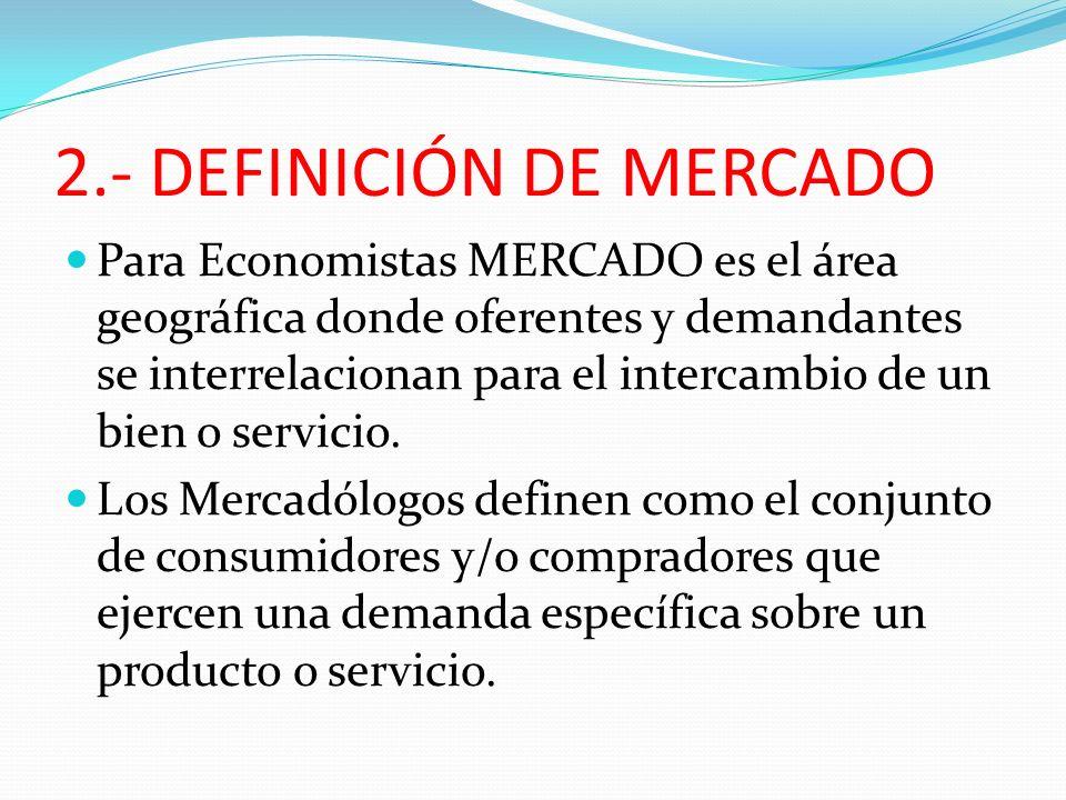 2.- DEFINICIÓN DE MERCADO Para Economistas MERCADO es el área geográfica donde oferentes y demandantes se interrelacionan para el intercambio de un bi