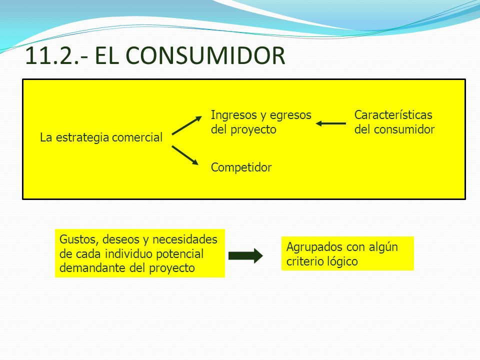 11.2.- EL CONSUMIDOR La estrategia comercial Ingresos y egresos del proyecto Características del consumidor Competidor Gustos, deseos y necesidades de