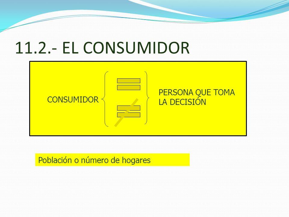 11.2.- EL CONSUMIDOR CONSUMIDOR PERSONA QUE TOMA LA DECISIÓN Población o número de hogares