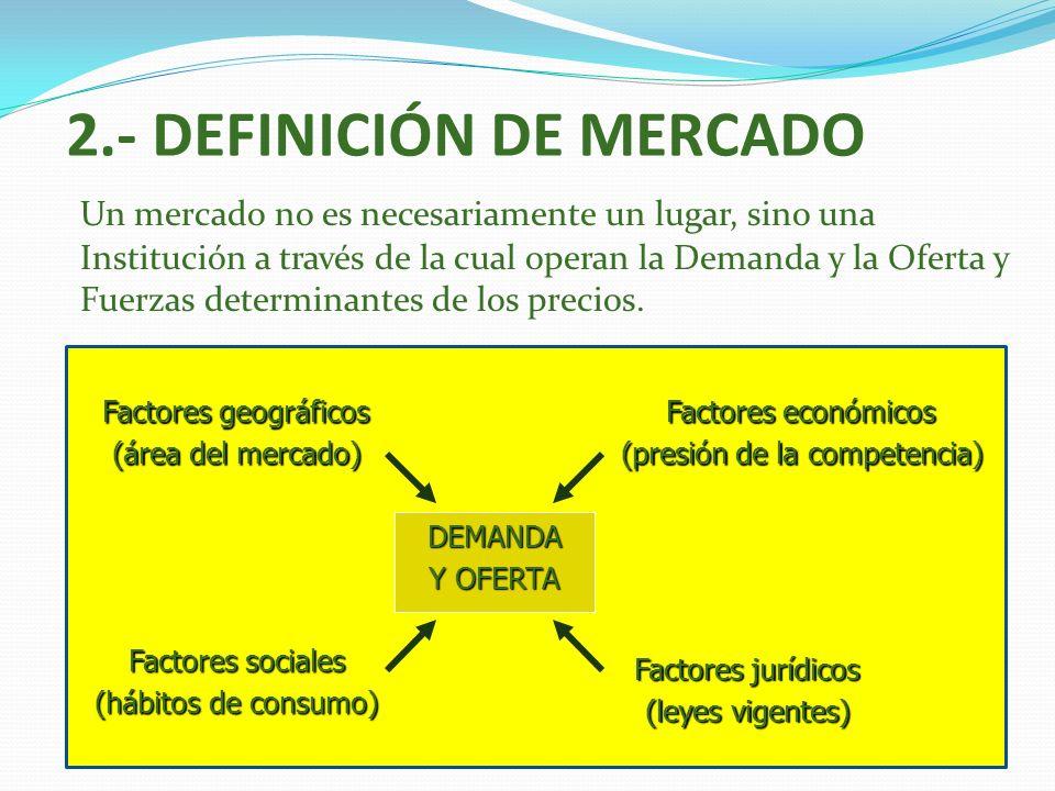 2.- DEFINICIÓN DE MERCADO Un mercado no es necesariamente un lugar, sino una Institución a través de la cual operan la Demanda y la Oferta y Fuerzas d