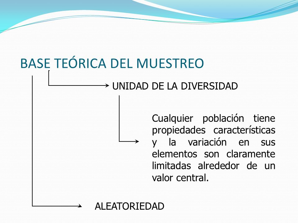 BASE TEÓRICA DEL MUESTREO ALEATORIEDAD Cualquier población tiene propiedades características y la variación en sus elementos son claramente limitadas