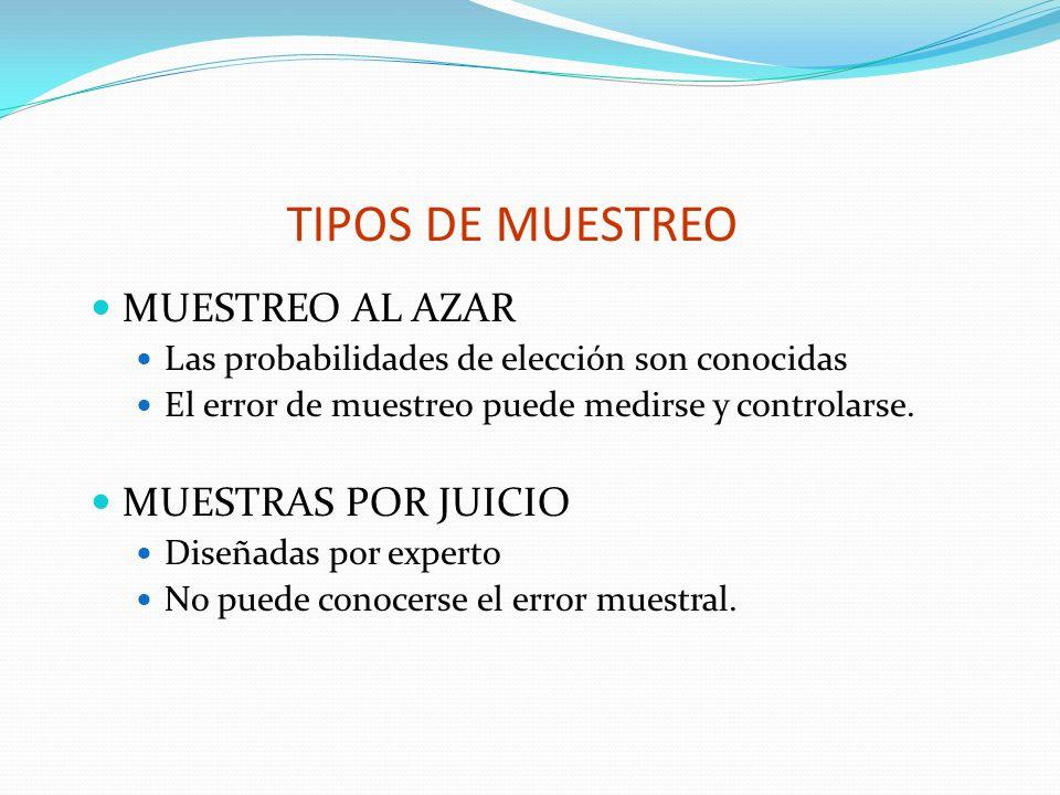 TIPOS DE MUESTREO MUESTREO AL AZAR Las probabilidades de elección son conocidas El error de muestreo puede medirse y controlarse. MUESTRAS POR JUICIO