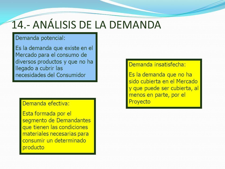 14.- ANÁLISIS DE LA DEMANDA Demanda insatisfecha: Es la demanda que no ha sido cubierta en el Mercado y que puede ser cubierta, al menos en parte, por