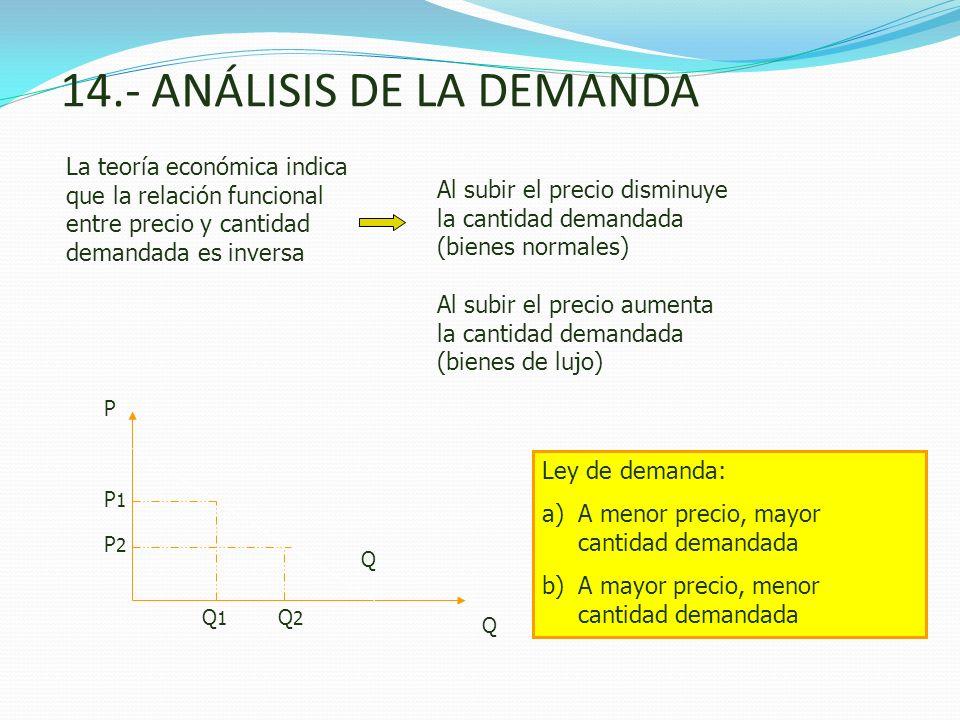 14.- ANÁLISIS DE LA DEMANDA La teoría económica indica que la relación funcional entre precio y cantidad demandada es inversa Al subir el precio dismi