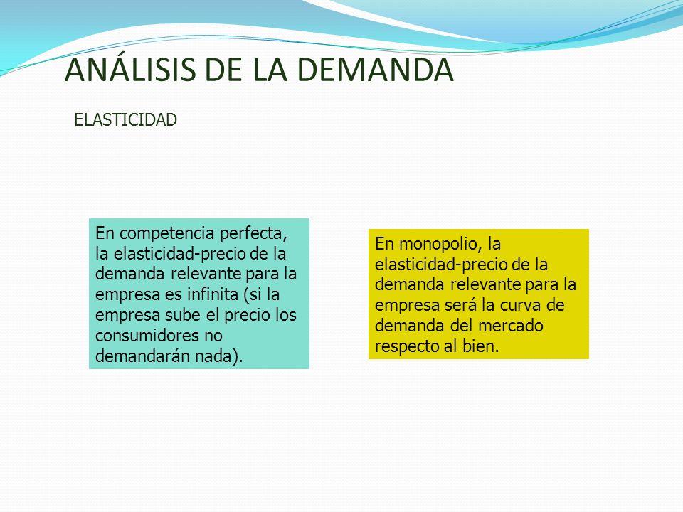 ANÁLISIS DE LA DEMANDA ELASTICIDAD En competencia perfecta, la elasticidad-precio de la demanda relevante para la empresa es infinita (si la empresa s