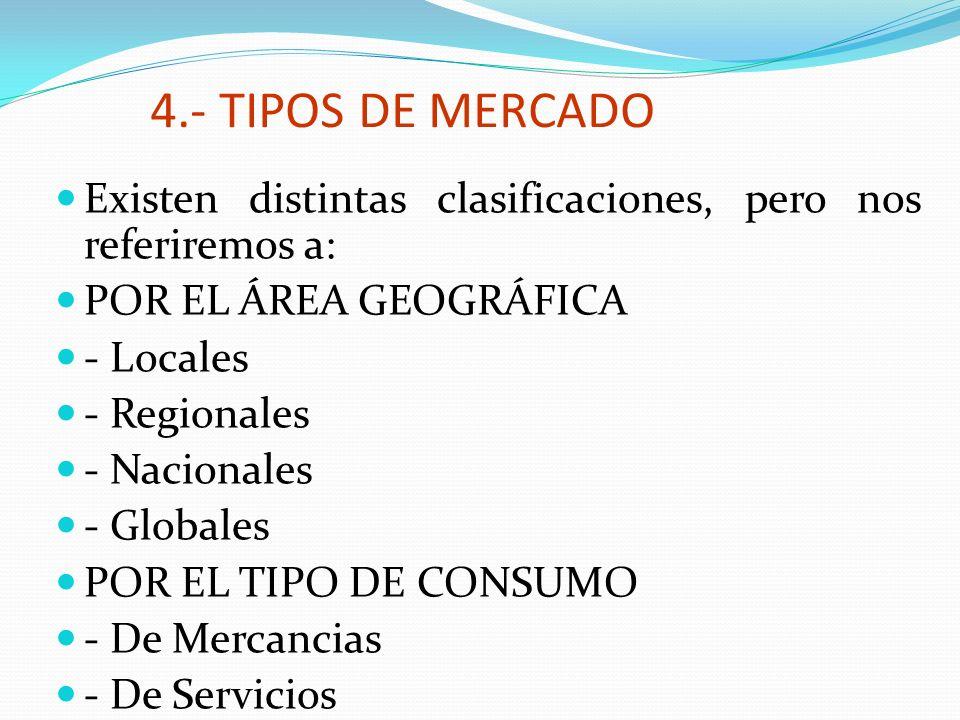 4.- TIPOS DE MERCADO Existen distintas clasificaciones, pero nos referiremos a: POR EL ÁREA GEOGRÁFICA - Locales - Regionales - Nacionales - Globales