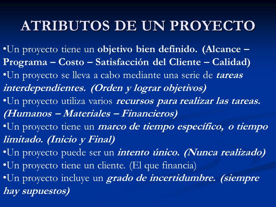 ATRIBUTOS DE UN PROYECTO Un proyecto tiene un objetivo bien definido. (Alcance – Programa – Costo – Satisfacción del Cliente – Calidad) Un proyecto se
