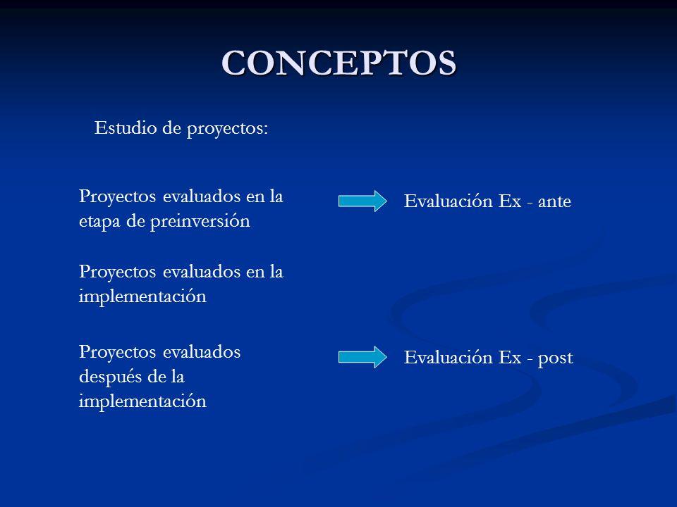 CONCEPTOS Estudio de proyectos: Proyectos evaluados en la etapa de preinversión Evaluación Ex - ante Proyectos evaluados en la implementación Proyecto
