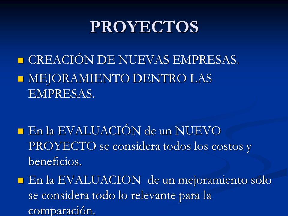 ETAPAS DE UN PROYECTO 3ra Etapa: Inversión Ejecución o etapa de inversiones - Se efectúan las contrataciones del personal - Con el diseño final, se emprenden las inversiones.