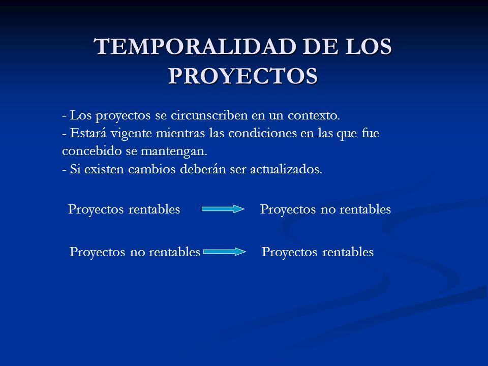 TEMPORALIDAD DE LOS PROYECTOS - Los proyectos se circunscriben en un contexto. - Estará vigente mientras las condiciones en las que fue concebido se m