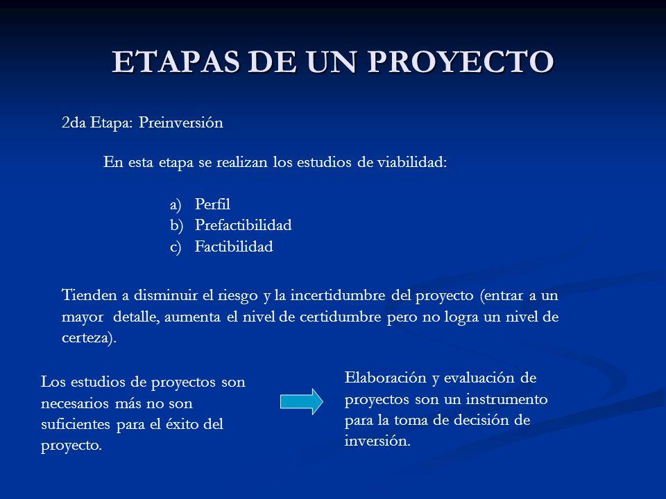 ETAPAS DE UN PROYECTO 2da Etapa: Preinversión En esta etapa se realizan los estudios de viabilidad: a)Perfil b)Prefactibilidad c)Factibilidad Tienden