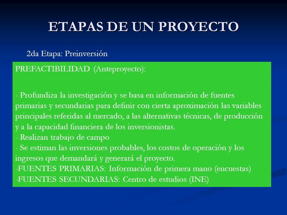 ETAPAS DE UN PROYECTO 2da Etapa: Preinversión PREFACTIBILIDAD (Anteproyecto): - Profundiza la investigación y se basa en información de fuentes primar