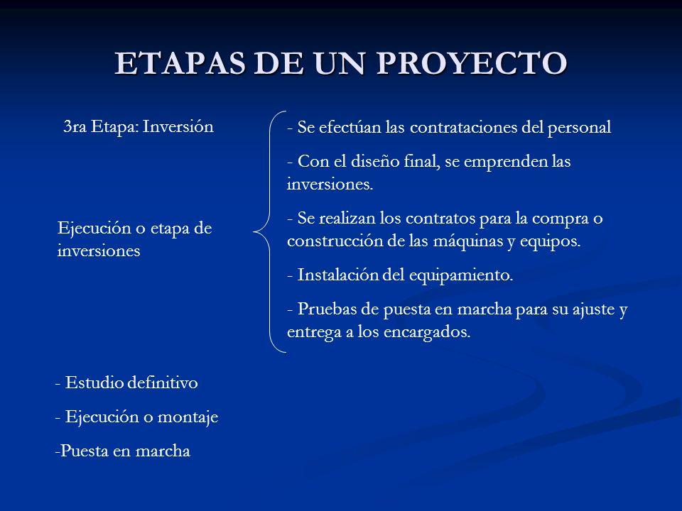 ETAPAS DE UN PROYECTO 3ra Etapa: Inversión Ejecución o etapa de inversiones - Se efectúan las contrataciones del personal - Con el diseño final, se em