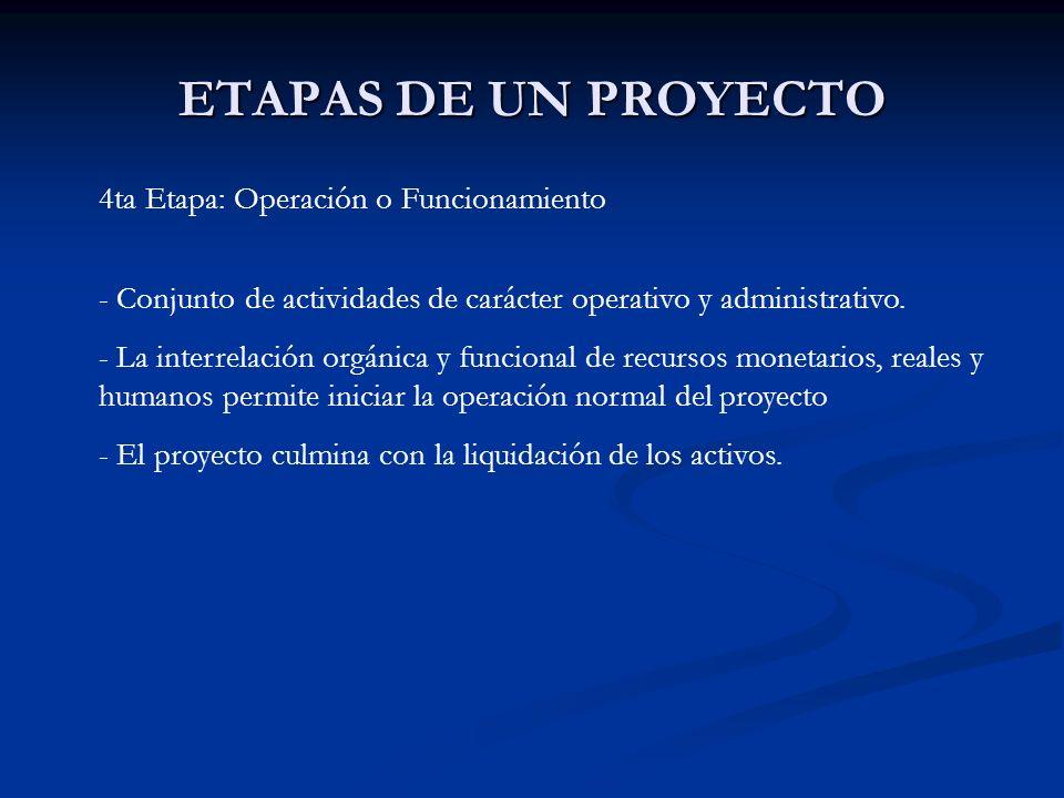 ETAPAS DE UN PROYECTO 4ta Etapa: Operación o Funcionamiento - Conjunto de actividades de carácter operativo y administrativo. - La interrelación orgán