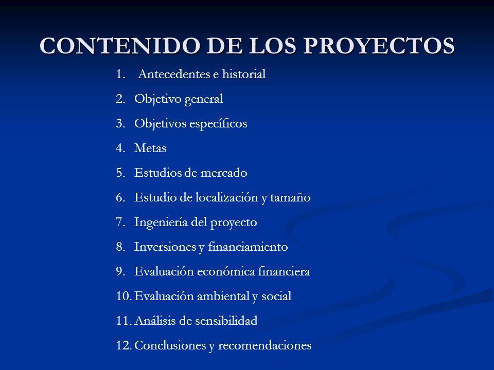 CONTENIDO DE LOS PROYECTOS 1. Antecedentes e historial 2.Objetivo general 3.Objetivos específicos 4.Metas 5.Estudios de mercado 6.Estudio de localizac
