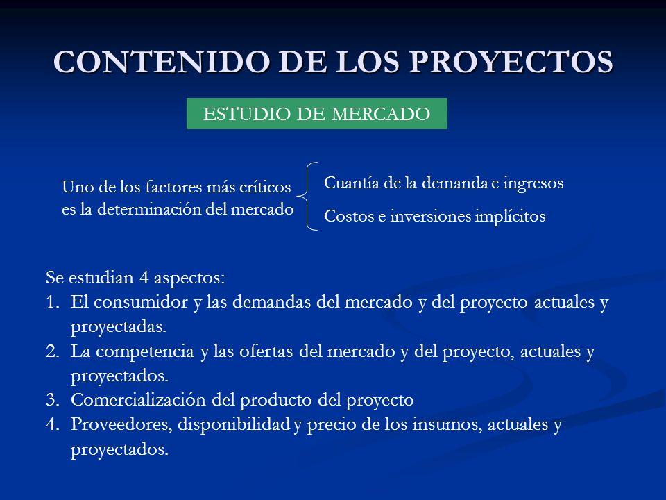 CONTENIDO DE LOS PROYECTOS Se estudian 4 aspectos: 1.El consumidor y las demandas del mercado y del proyecto actuales y proyectadas. 2.La competencia
