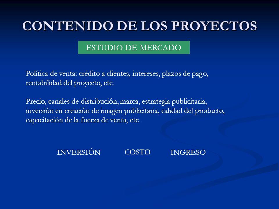 CONTENIDO DE LOS PROYECTOS ESTUDIO DE MERCADO Política de venta: crédito a clientes, intereses, plazos de pago, rentabilidad del proyecto, etc. Precio