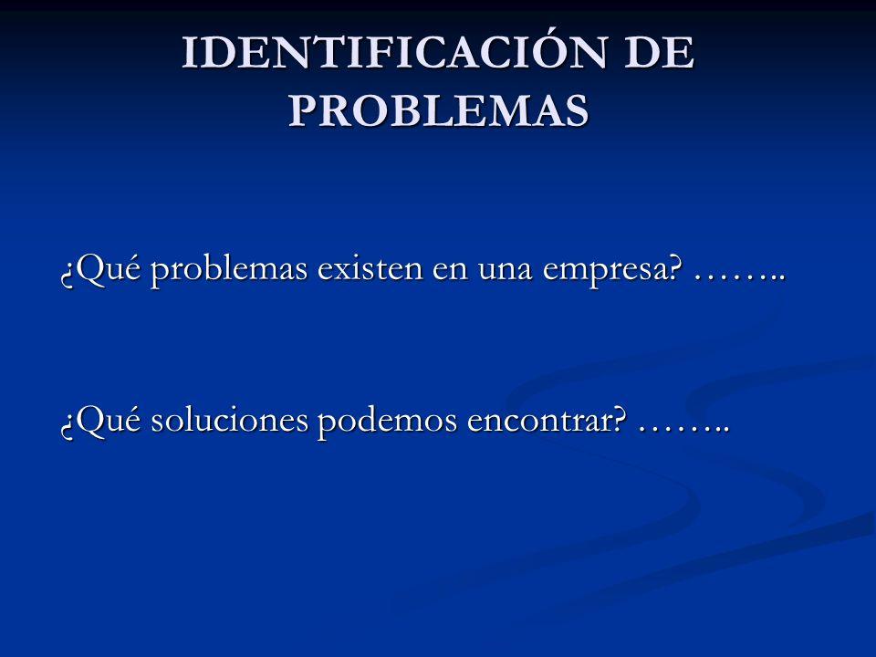 IDENTIFICACIÓN DE PROBLEMAS ¿Qué problemas existen en una empresa? …….. ¿Qué soluciones podemos encontrar? ……..