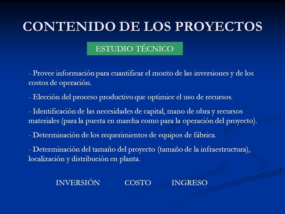 CONTENIDO DE LOS PROYECTOS ESTUDIO TÉCNICO - Provee información para cuantificar el monto de las inversiones y de los costos de operación. - Elección