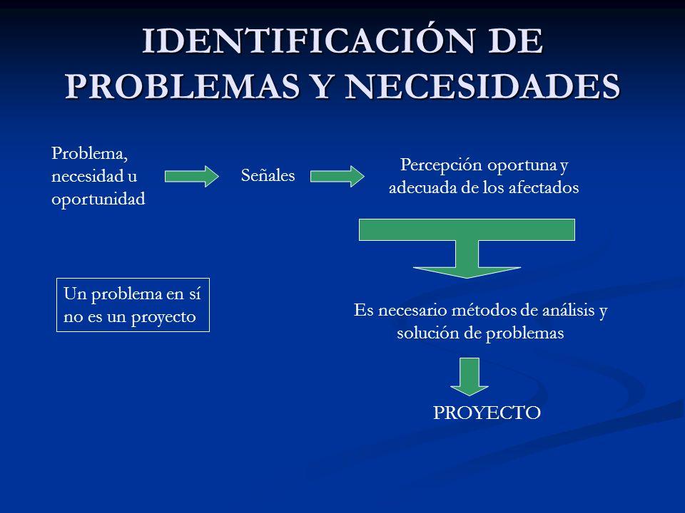 Señales Problema, necesidad u oportunidad Percepción oportuna y adecuada de los afectados Es necesario métodos de análisis y solución de problemas PRO