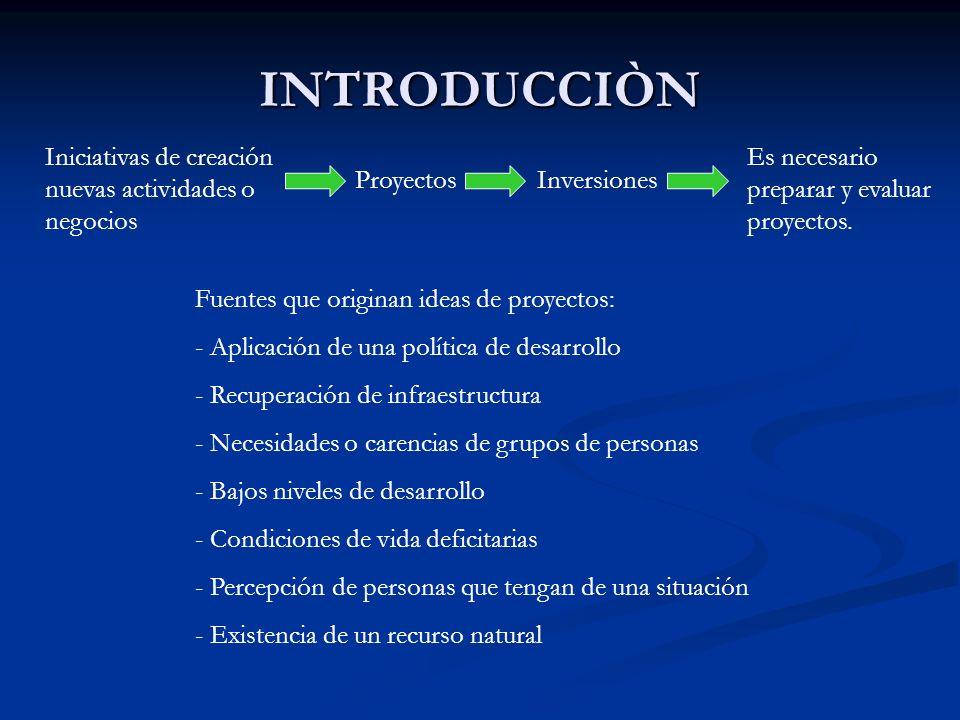 INTRODUCCIÒN Iniciativas de creación nuevas actividades o negocios Inversiones Es necesario preparar y evaluar proyectos. Proyectos Fuentes que origin
