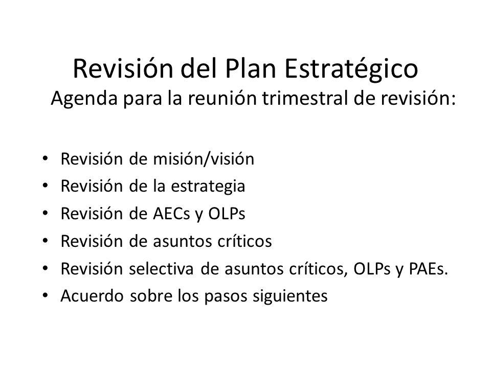 Revisión del Plan Estratégico Agenda para la reunión trimestral de revisión: Revisión de misión/visión Revisión de la estrategia Revisión de AECs y OLPs Revisión de asuntos críticos Revisión selectiva de asuntos críticos, OLPs y PAEs.