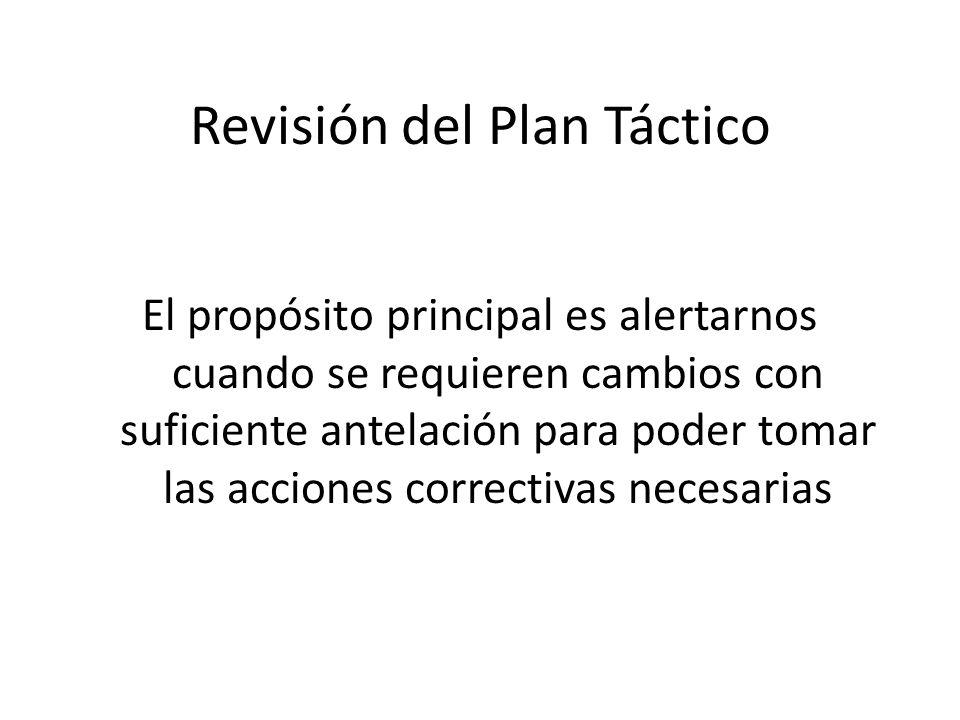 Revisión del Plan Táctico El propósito principal es alertarnos cuando se requieren cambios con suficiente antelación para poder tomar las acciones correctivas necesarias