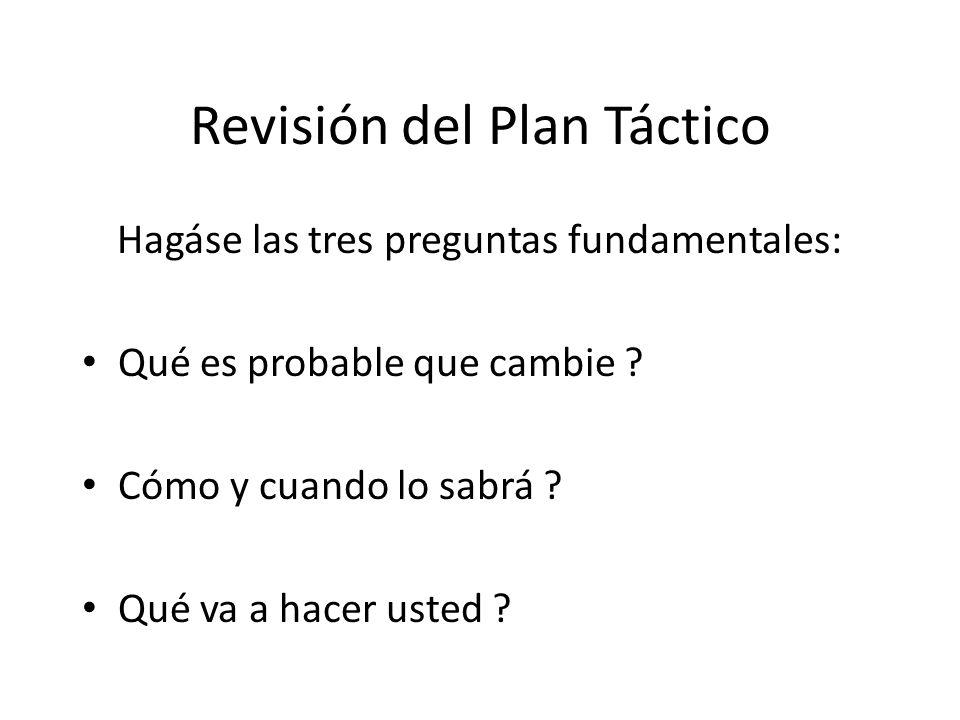 Revisión del Plan Táctico Hagáse las tres preguntas fundamentales: Qué es probable que cambie ? Cómo y cuando lo sabrá ? Qué va a hacer usted ?