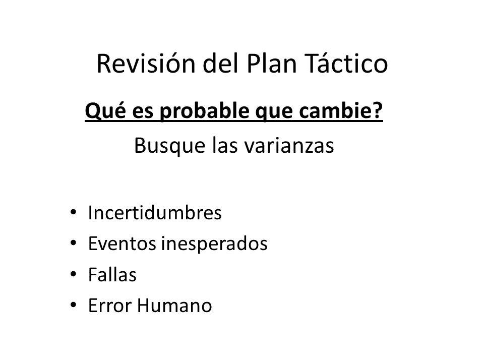 Revisión del Plan Táctico Qué es probable que cambie? Busque las varianzas Incertidumbres Eventos inesperados Fallas Error Humano