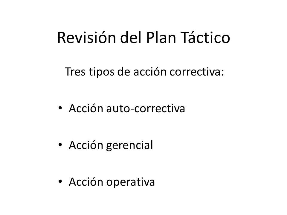 Revisión del Plan Táctico Tres tipos de acción correctiva: Acción auto-correctiva Acción gerencial Acción operativa