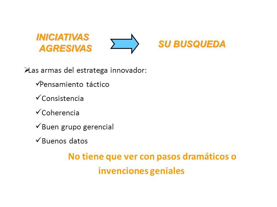 INICIATIVAS AGRESIVAS Las armas del estratega innovador: Pensamiento táctico Consistencia Coherencia Buen grupo gerencial Buenos datos No tiene que ve