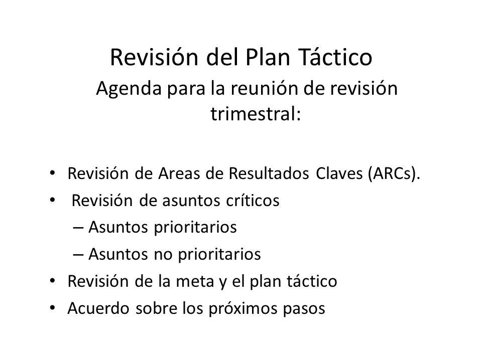 Revisión del Plan Táctico Agenda para la reunión de revisión trimestral: Revisión de Areas de Resultados Claves (ARCs). Revisión de asuntos críticos –