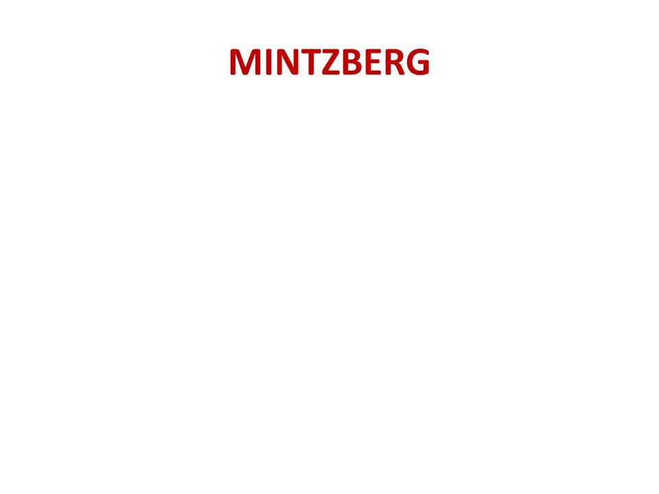 MINTZBERG