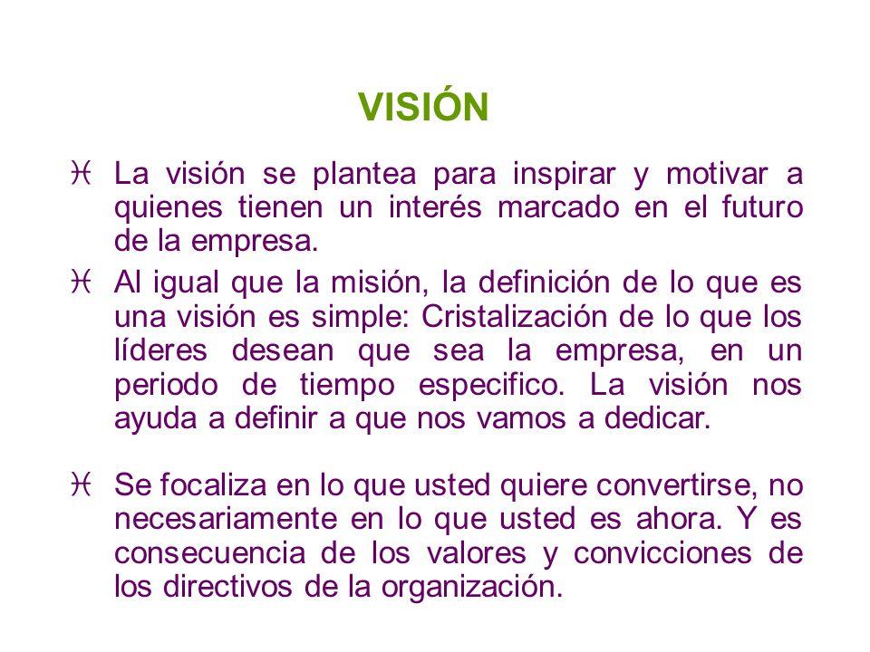 VISIÓN iLa visión se plantea para inspirar y motivar a quienes tienen un interés marcado en el futuro de la empresa. iAl igual que la misión, la defin