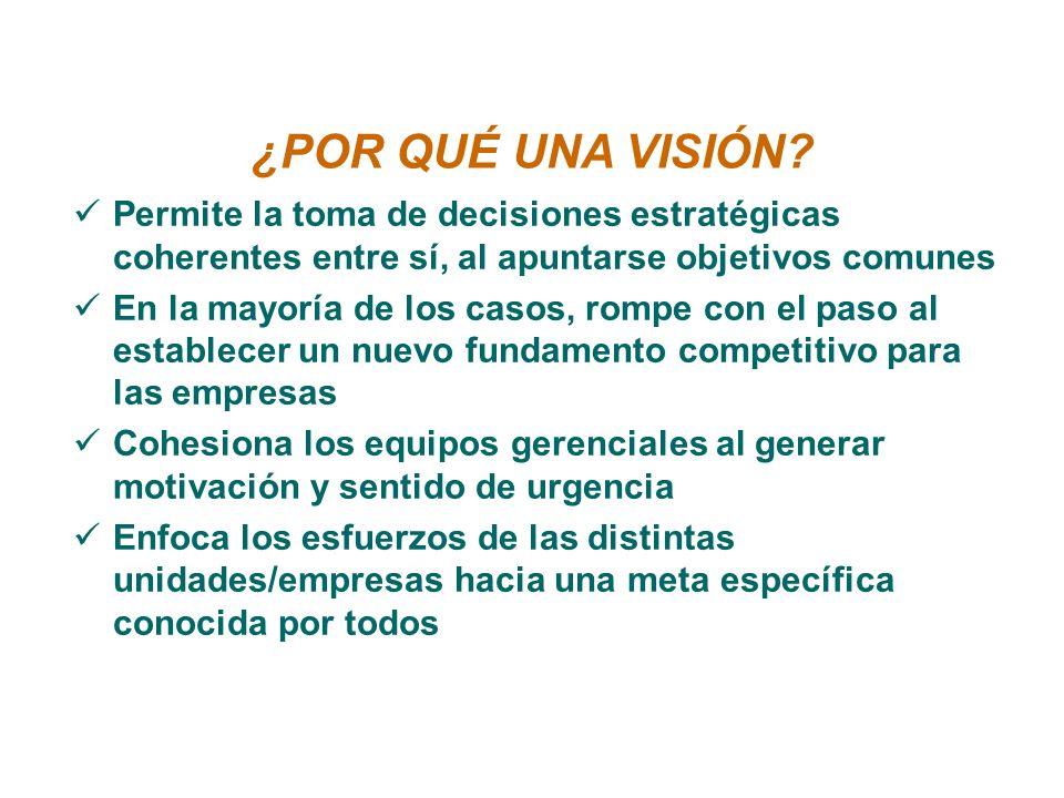 ¿POR QUÉ UNA VISIÓN? Permite la toma de decisiones estratégicas coherentes entre sí, al apuntarse objetivos comunes En la mayoría de los casos, rompe