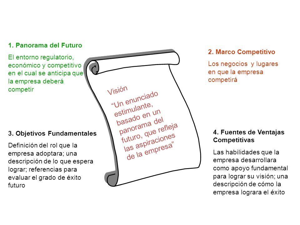 Elementos de la visión 1.