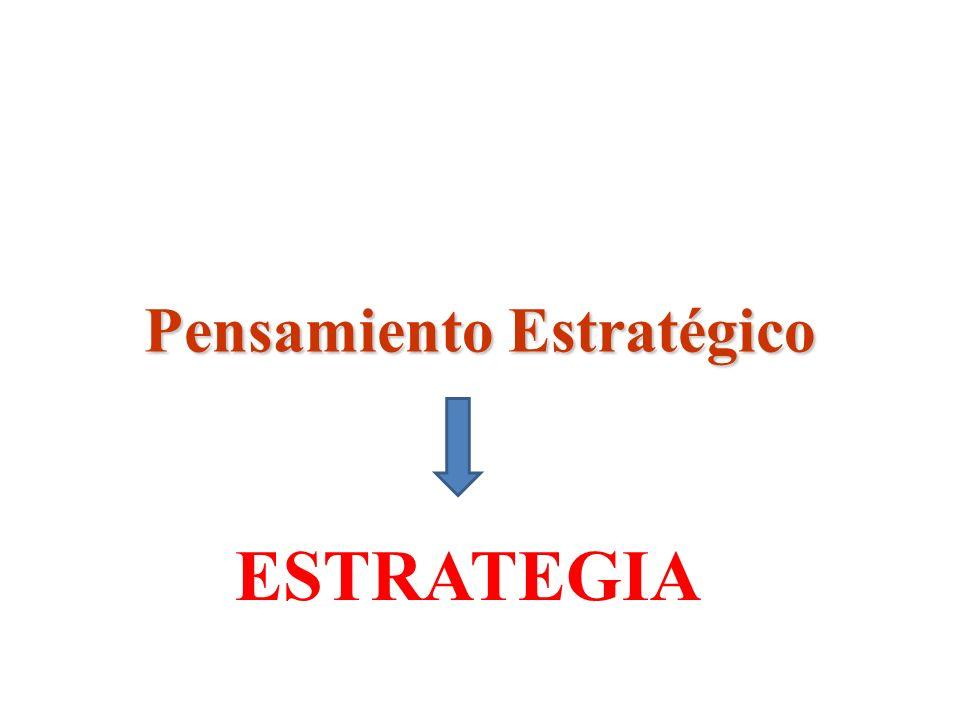 Pensamiento Estratégico ESTRATEGIA