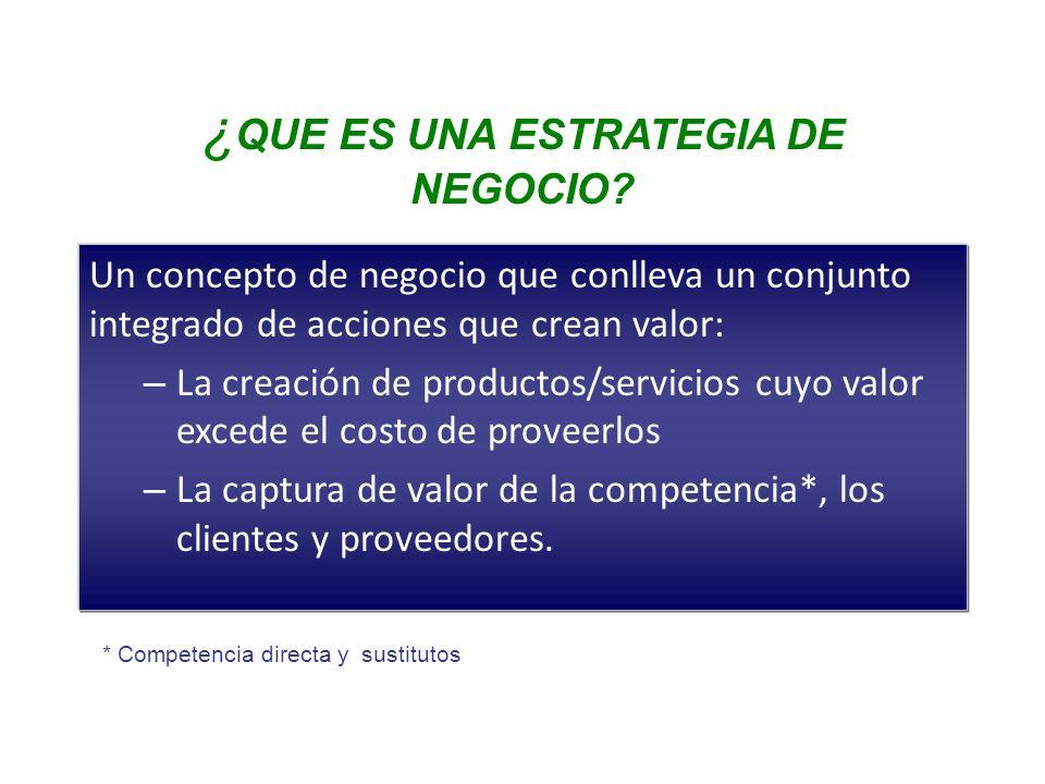 ¿ QUE ES UNA ESTRATEGIA DE NEGOCIO? Un concepto de negocio que conlleva un conjunto integrado de acciones que crean valor: – La creación de productos/