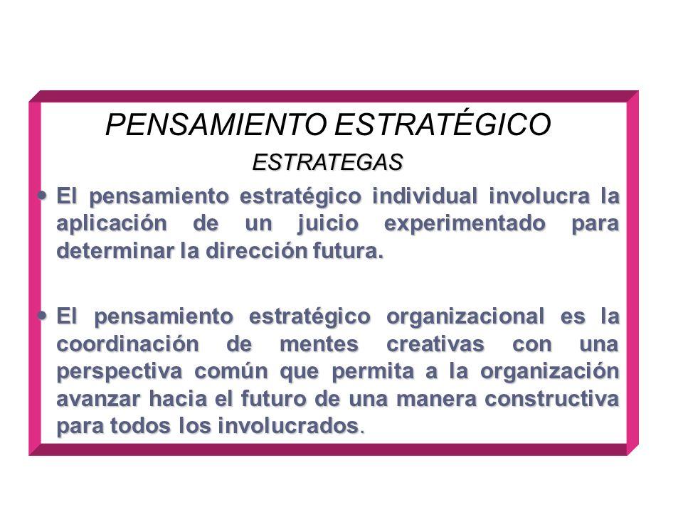 Definición PENSAMIENTO ESTRATÉGICOESTRATEGAS El pensamiento estratégico individual involucra la aplicación de un juicio experimentado para determinar la dirección futura.