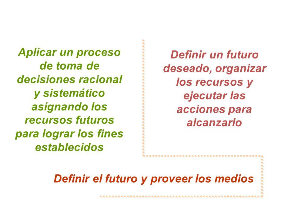 Definiciones de planear Definir el futuro y proveer los medios Aplicar un proceso de toma de decisiones racional y sistemático asignando los recursos futuros para lograr los fines establecidos Definir un futuro deseado, organizar los recursos y ejecutar las acciones para alcanzarlo