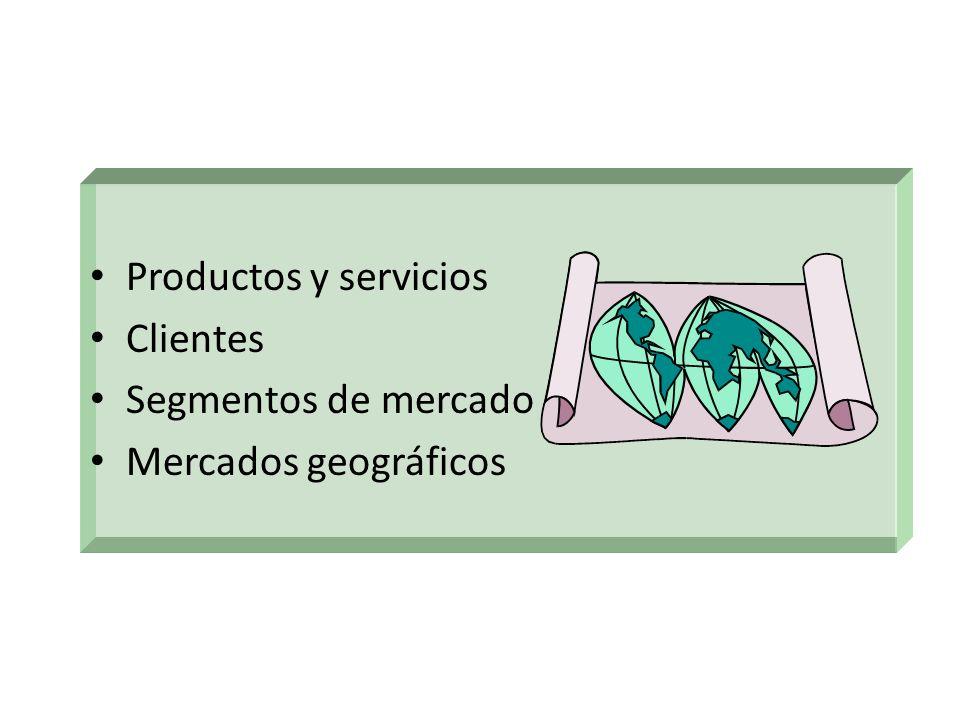 Perfil estratégico Productos y servicios Clientes Segmentos de mercado Mercados geográficos