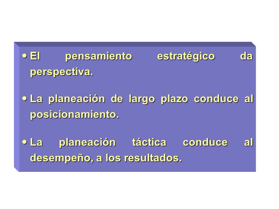 Planeación a largo plazo El pensamiento estratégico da perspectiva. El pensamiento estratégico da perspectiva. La planeación de largo plazo conduce al