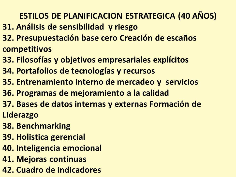 ESTILOS DE PLANIFICACION ESTRATEGICA (40 AÑOS) 31. Análisis de sensibilidad y riesgo 32. Presupuestación base cero Creación de escaños competitivos 33