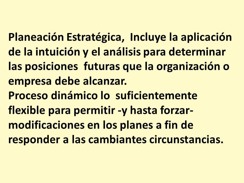 Planeación Estratégica, Incluye la aplicación de la intuición y el análisis para determinar las posiciones futuras que la organización o empresa debe