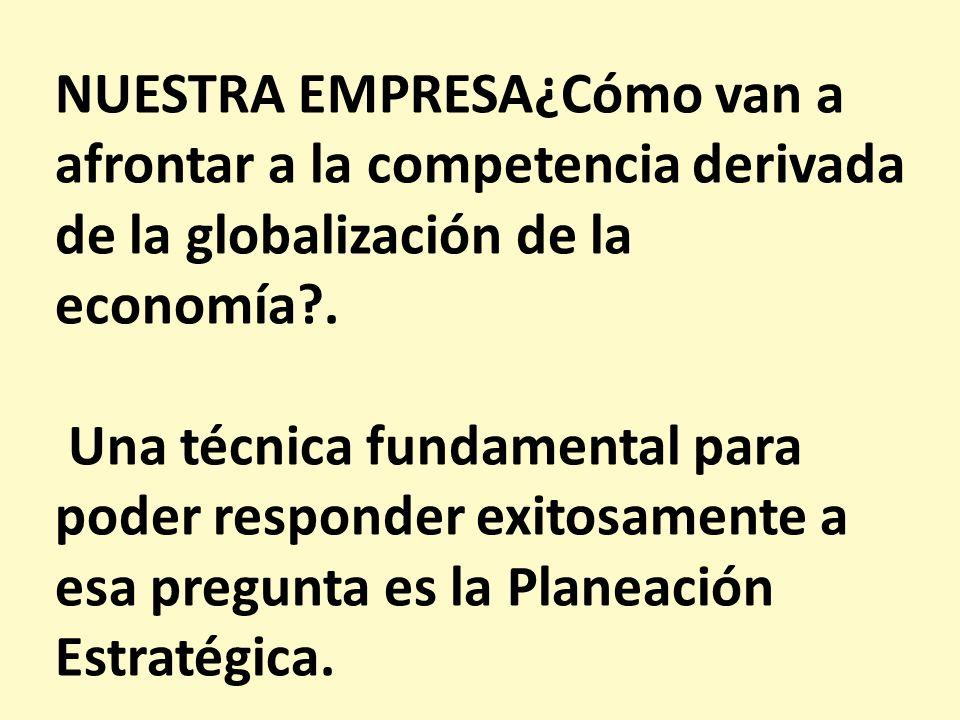 NUESTRA EMPRESA¿Cómo van a afrontar a la competencia derivada de la globalización de la economía?. Una técnica fundamental para poder responder exitos