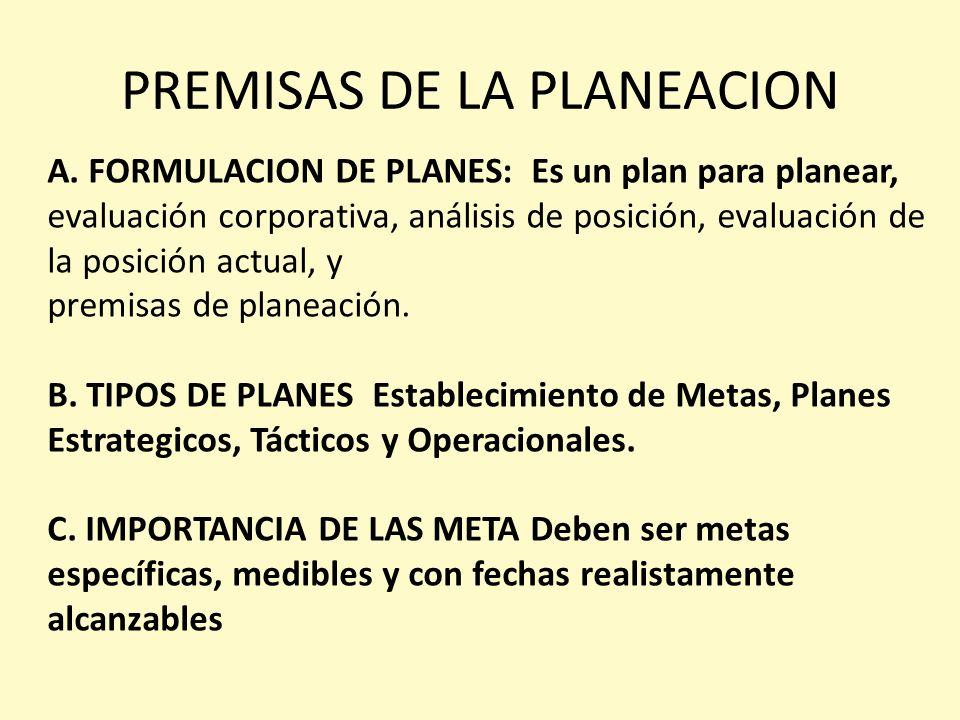 PREMISAS DE LA PLANEACION A. FORMULACION DE PLANES: Es un plan para planear, evaluación corporativa, análisis de posición, evaluación de la posición a