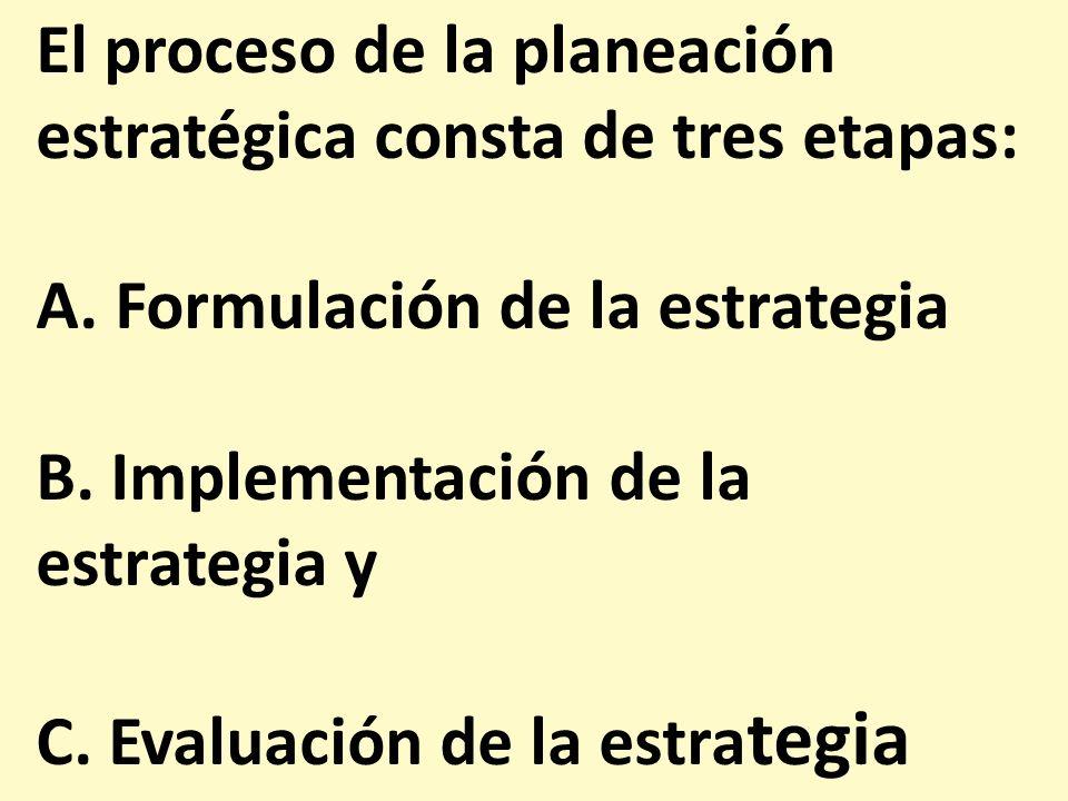 El proceso de la planeación estratégica consta de tres etapas: A. Formulación de la estrategia B. Implementación de la estrategia y C. Evaluación de l